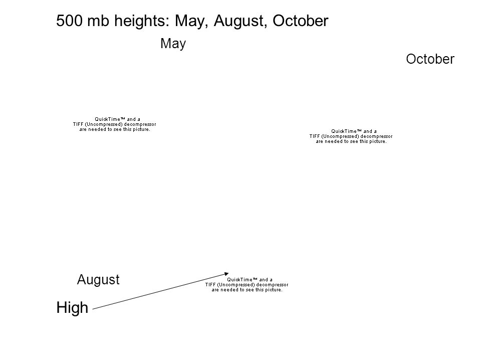 500 mb heights: May, August, October May August October High