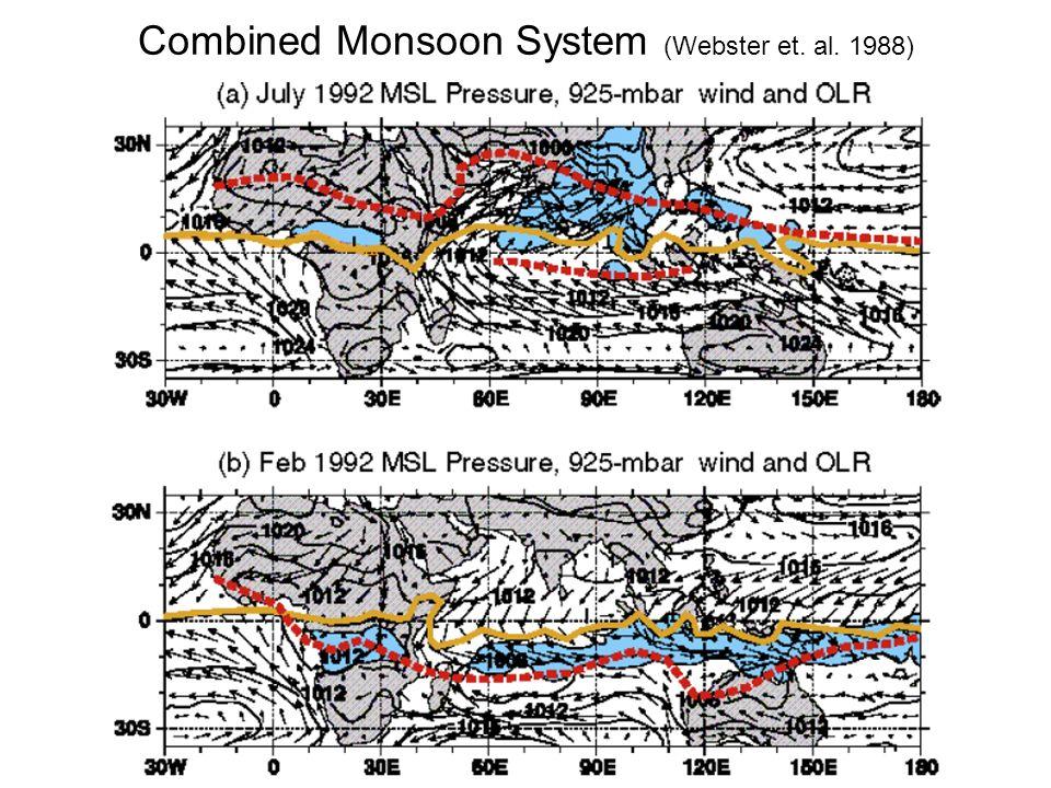 3-d View (Webster et. al. 1988)