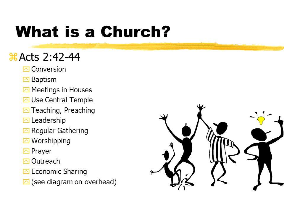 What is a Church.