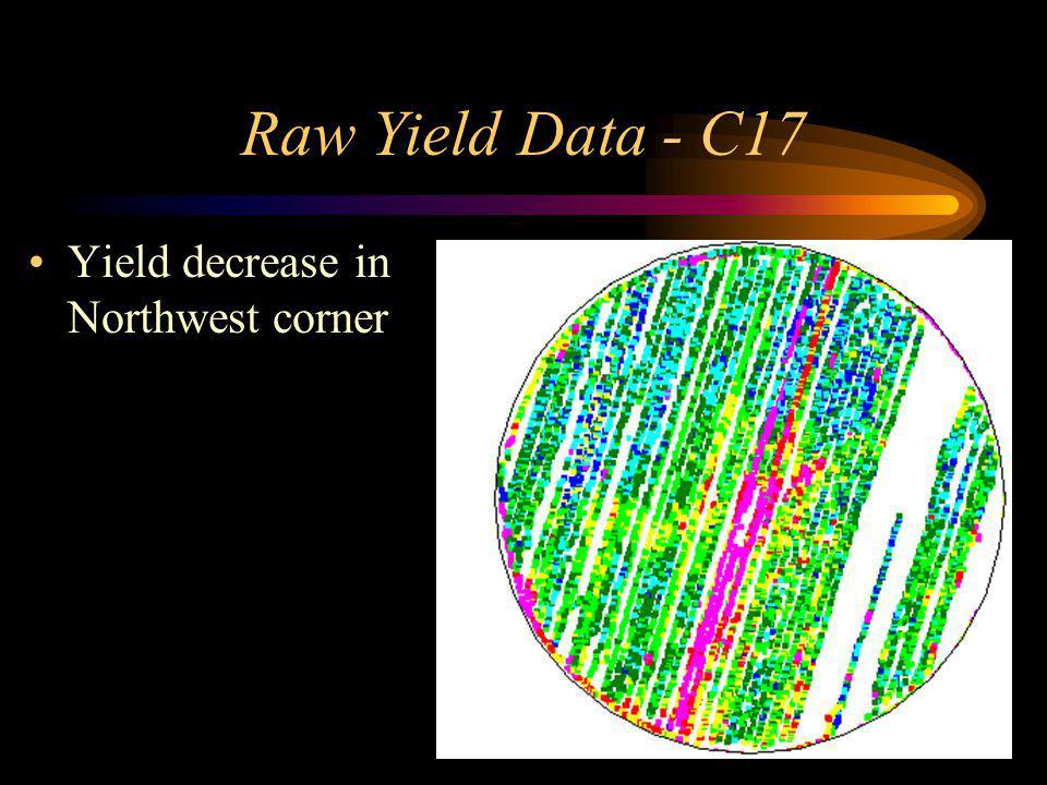 Raw Yield Data - C17 Yield decrease in Northwest corner