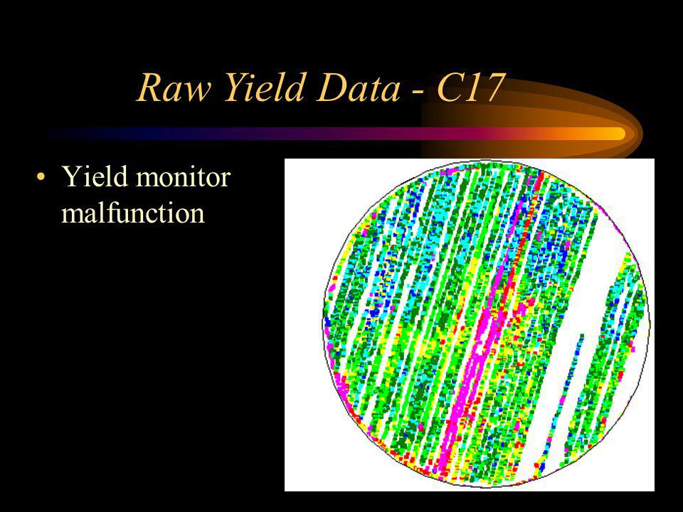 Raw Yield Data - C17 Yield monitor malfunction