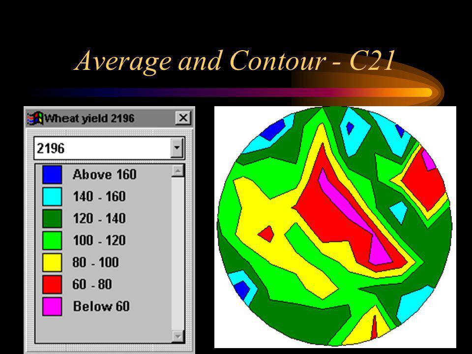 Average and Contour - C21