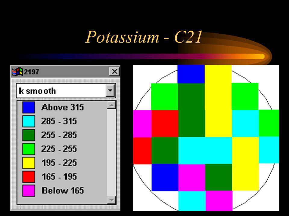 Potassium - C21