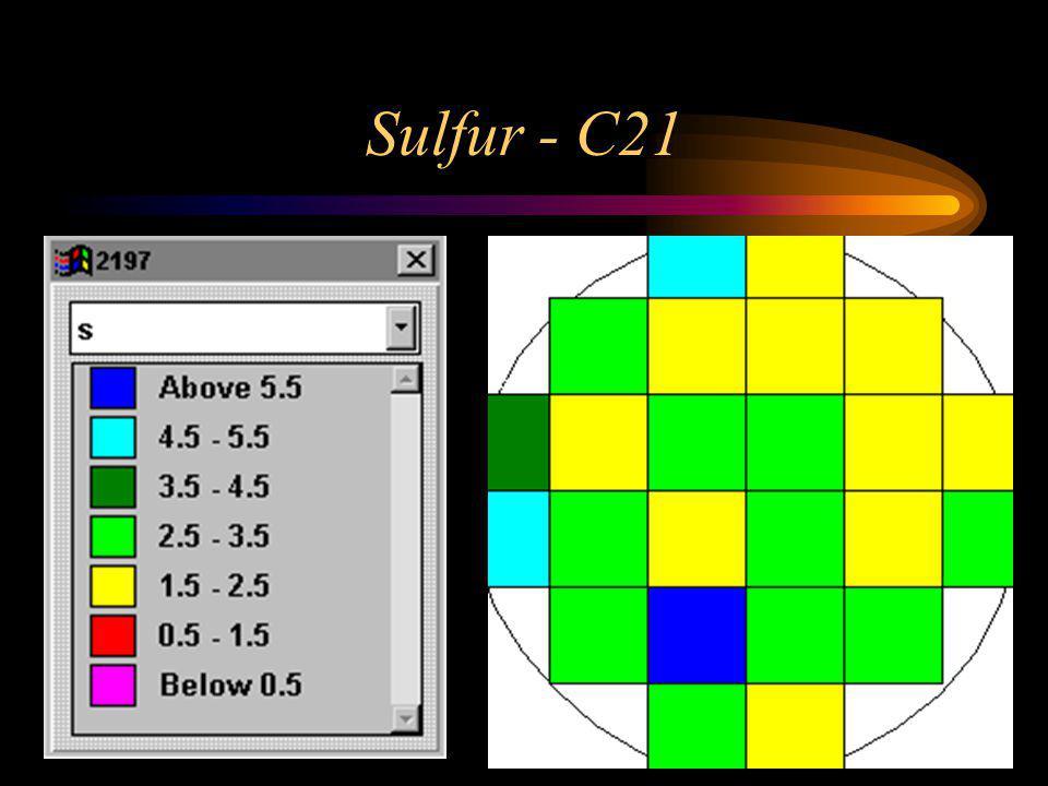 Sulfur - C21