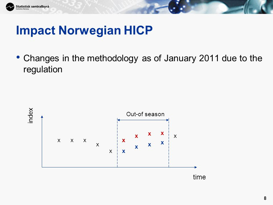 8 Impact Norwegian HICP Changes in the methodology as of January 2011 due to the regulation xxx x xx x x x x Out-of season xx x x x time index