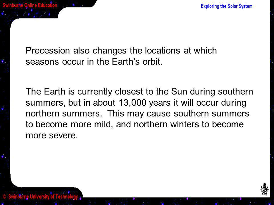 Precession also changes the locations at which seasons occur in the Earths orbit.