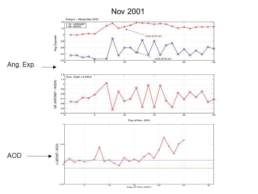 Nov 2001 AOD Ang. Exp.