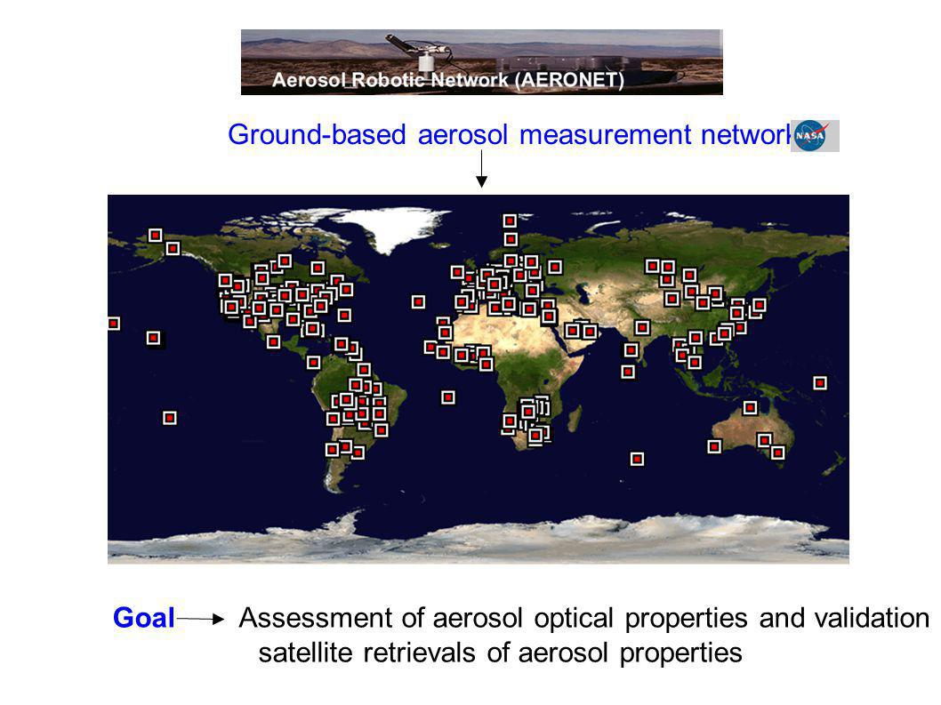 Satellite Retrieval of Aerosol Properties Satellite measured spectral radiance Filtering of aerosol back-scattered signal by estimating surface reflection Create a Look-Up tables with assumed (expected) aerosol models Pre-radiative transfer calculations for assumed (expected) aerosol models Match the satellite measured spectral radiances with Look-Up table Retrieval of Aerosol Model