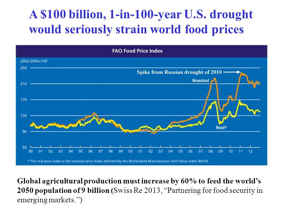 A $100 billion, 1-in-100-year U.S.