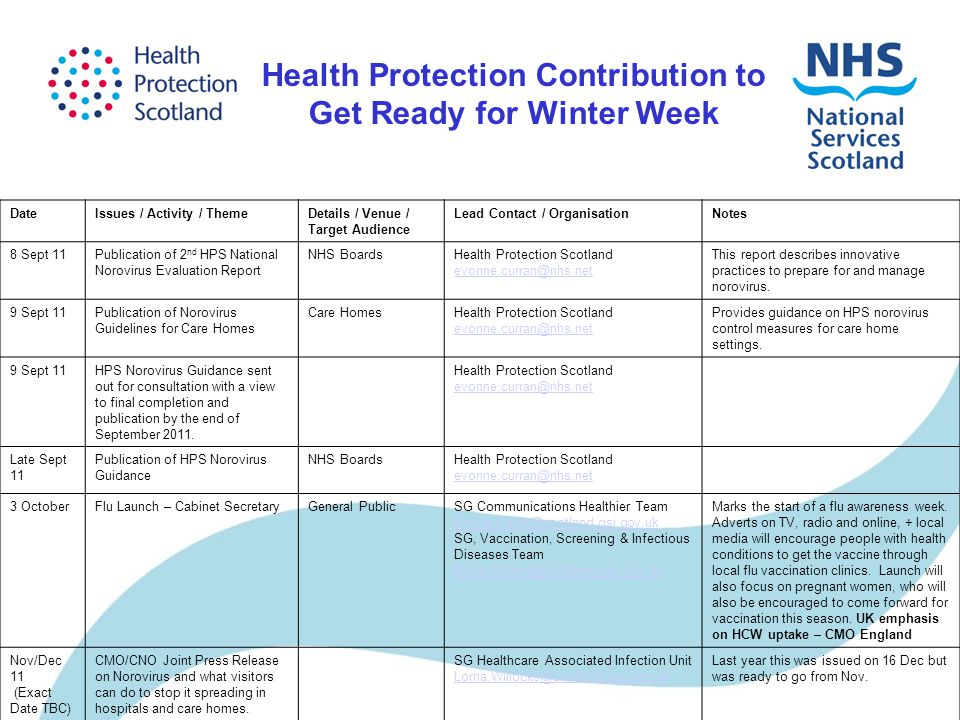 DateIssues / Activity / ThemeDetails / Venue / Target Audience Lead Contact / OrganisationNotes 8 Sept 11Publication of 2 nd HPS National Norovirus Evaluation Report NHS BoardsHealth Protection Scotland evonne.curran@nhs.net This report describes innovative practices to prepare for and manage norovirus.