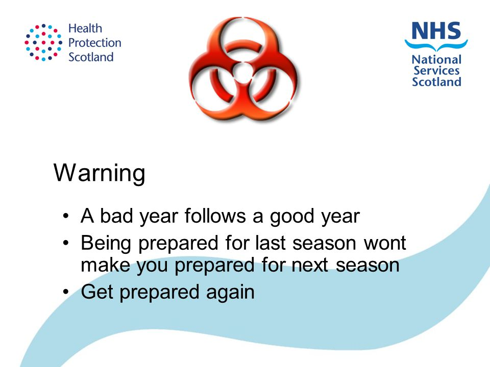 Warning A bad year follows a good year Being prepared for last season wont make you prepared for next season Get prepared again