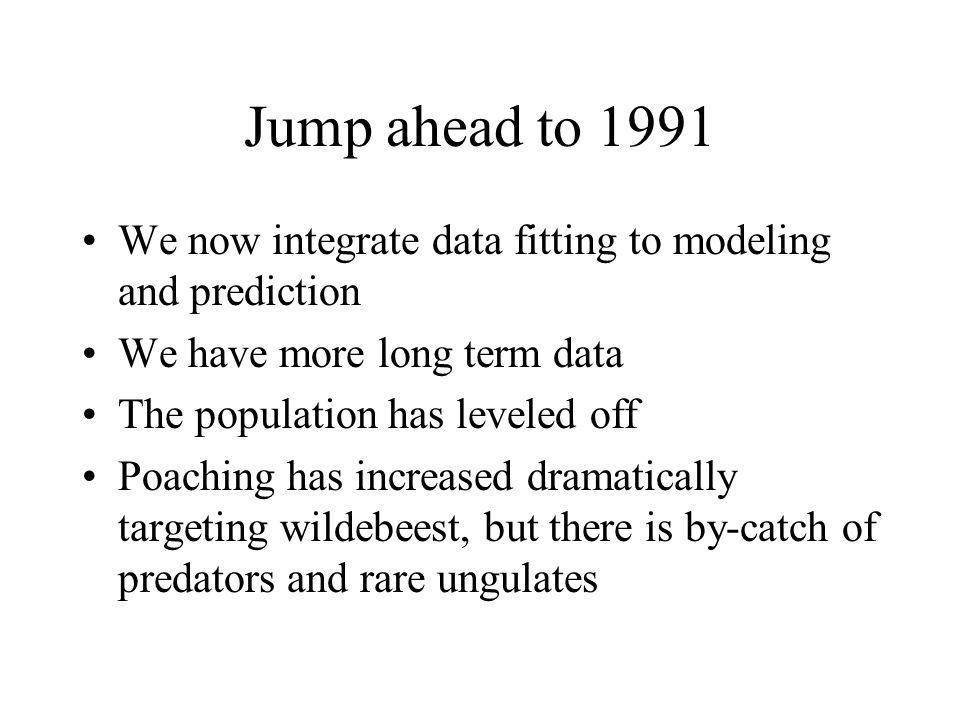 Jump ahead to 1991 We now integrate data fitting to modeling and prediction We have more long term data The population has leveled off Poaching has in