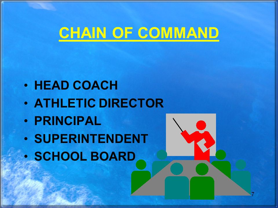 7 CHAIN OF COMMAND HEAD COACH ATHLETIC DIRECTOR PRINCIPAL SUPERINTENDENT SCHOOL BOARD
