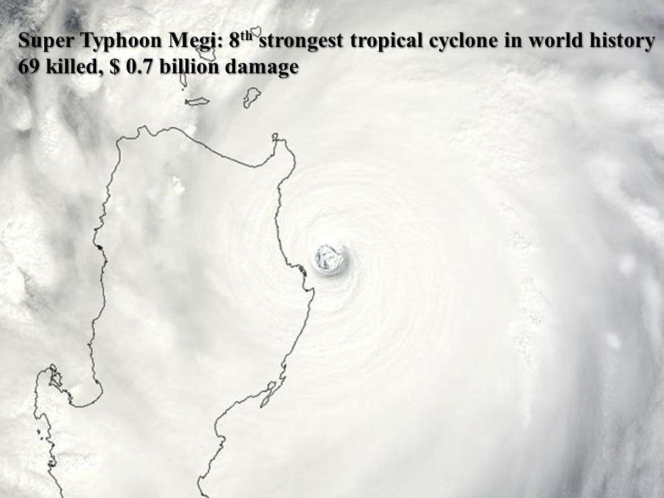 Super Typhoon Megi: 8 th strongest tropical cyclone in world history 69 killed, $ 0.7 billion damage