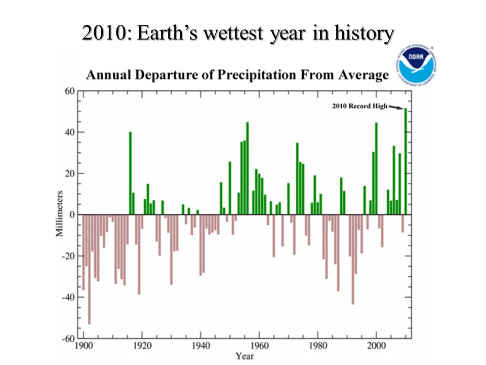 2010: Earths wettest year in history