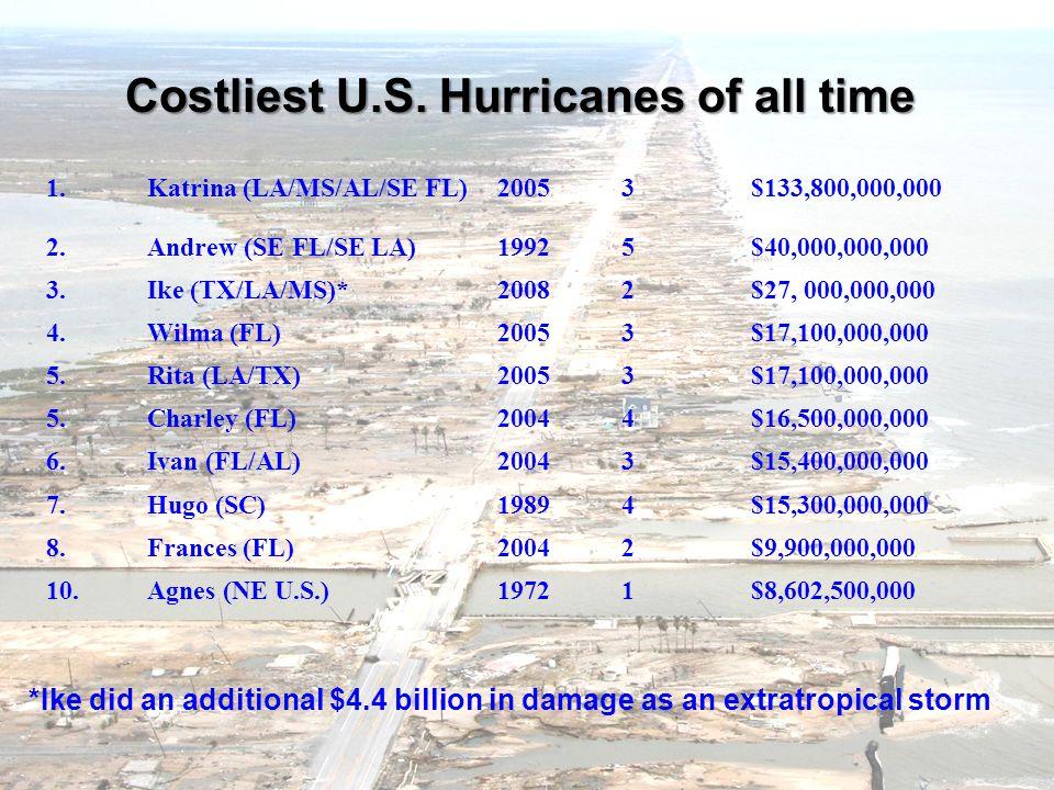 Costliest U.S.