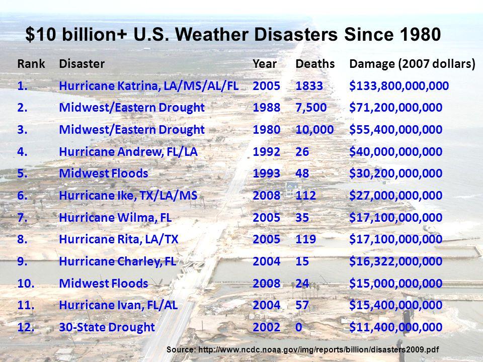$10 billion+ U.S.