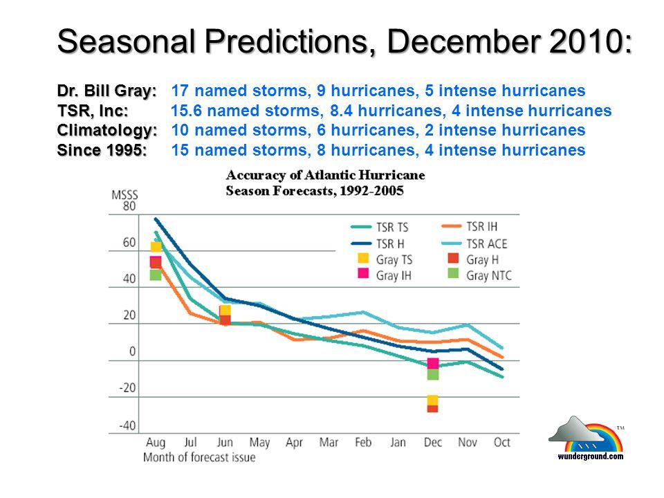Seasonal Predictions, December 2010: Dr. Bill Gray: Dr.