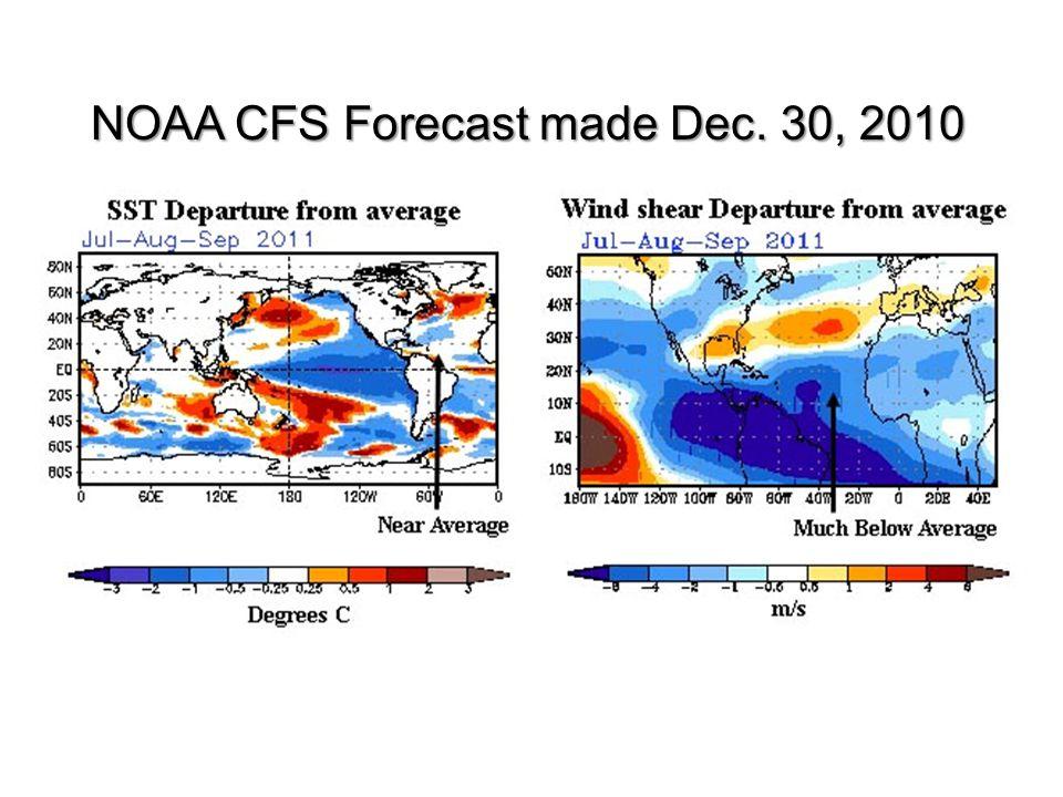 NOAA CFS Forecast made Dec. 30, 2010