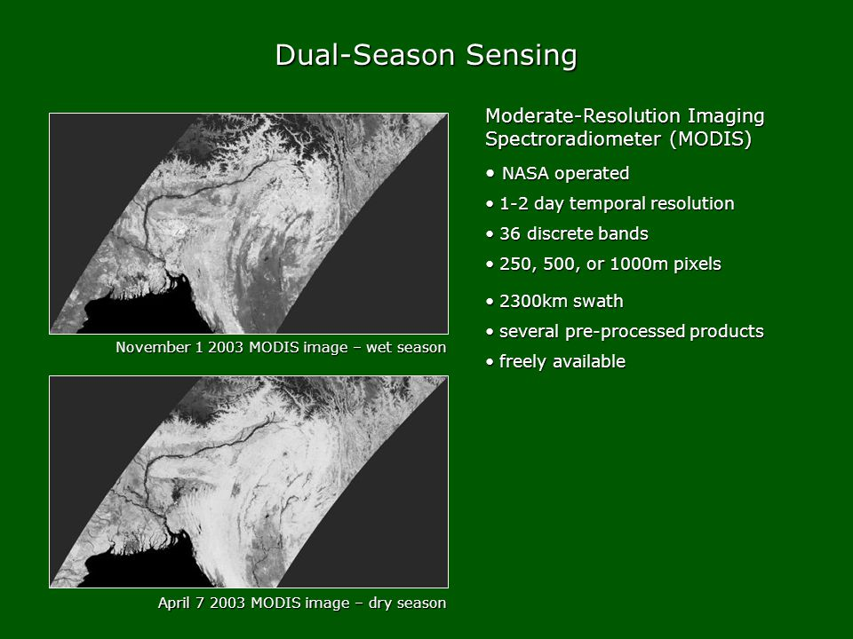Dual-Season Sensing April 7 2003 MODIS image – dry season November 1 2003 MODIS image – wet season Moderate-Resolution Imaging Spectroradiometer (MODIS) NASA operated NASA operated 1-2 day temporal resolution 1-2 day temporal resolution 36 discrete bands 36 discrete bands 250, 500, or 1000m pixels 250, 500, or 1000m pixels 2300km swath 2300km swath several pre-processed products several pre-processed products freely available freely available