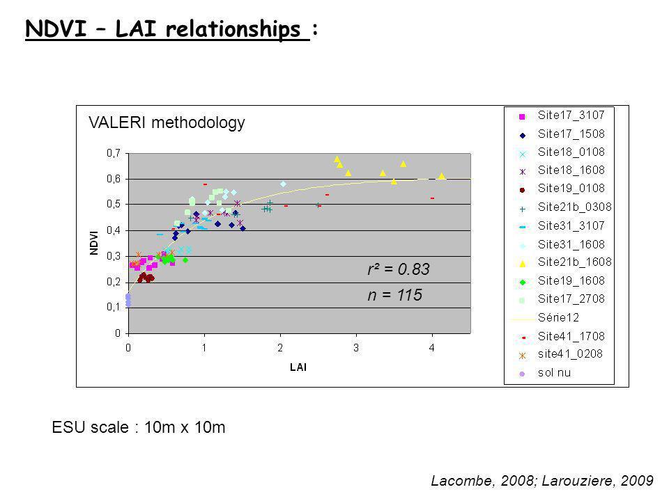 Lacombe, 2008; Larouziere, 2009 NDVI – LAI relationships : r² = 0.83 n = 115 VALERI methodology ESU scale : 10m x 10m