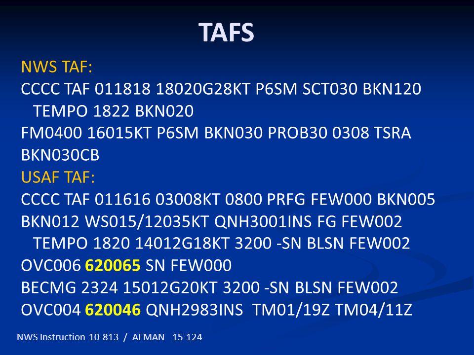 TAFS NWS TAF: CCCC TAF 011818 18020G28KT P6SM SCT030 BKN120 TEMPO 1822 BKN020 FM0400 16015KT P6SM BKN030 PROB30 0308 TSRA BKN030CB USAF TAF: CCCC TAF 011616 03008KT 0800 PRFG FEW000 BKN005 BKN012 WS015/12035KT QNH3001INS FG FEW002 TEMPO 1820 14012G18KT 3200 -SN BLSN FEW002 OVC006 620065 SN FEW000 BECMG 2324 15012G20KT 3200 -SN BLSN FEW002 OVC004 620046 QNH2983INS TM01/19Z TM04/11Z NWS Instruction 10-813 / AFMAN 15-124