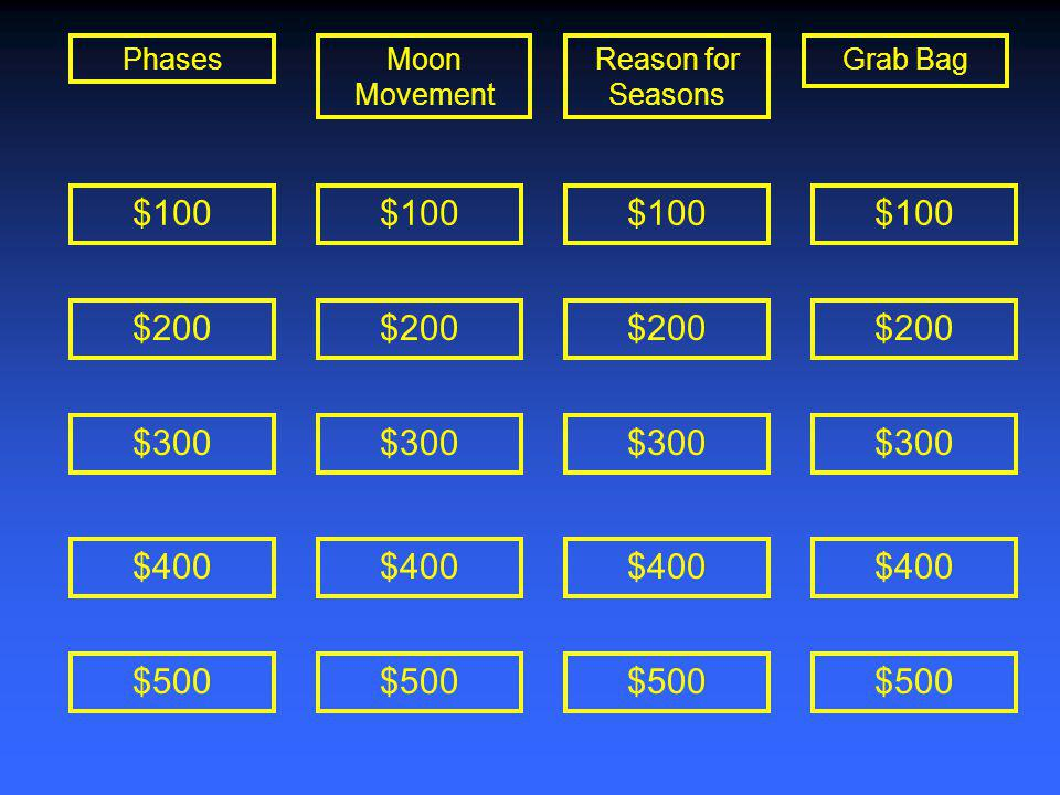Reason for Seasons $400- Answer What is A? In our summer