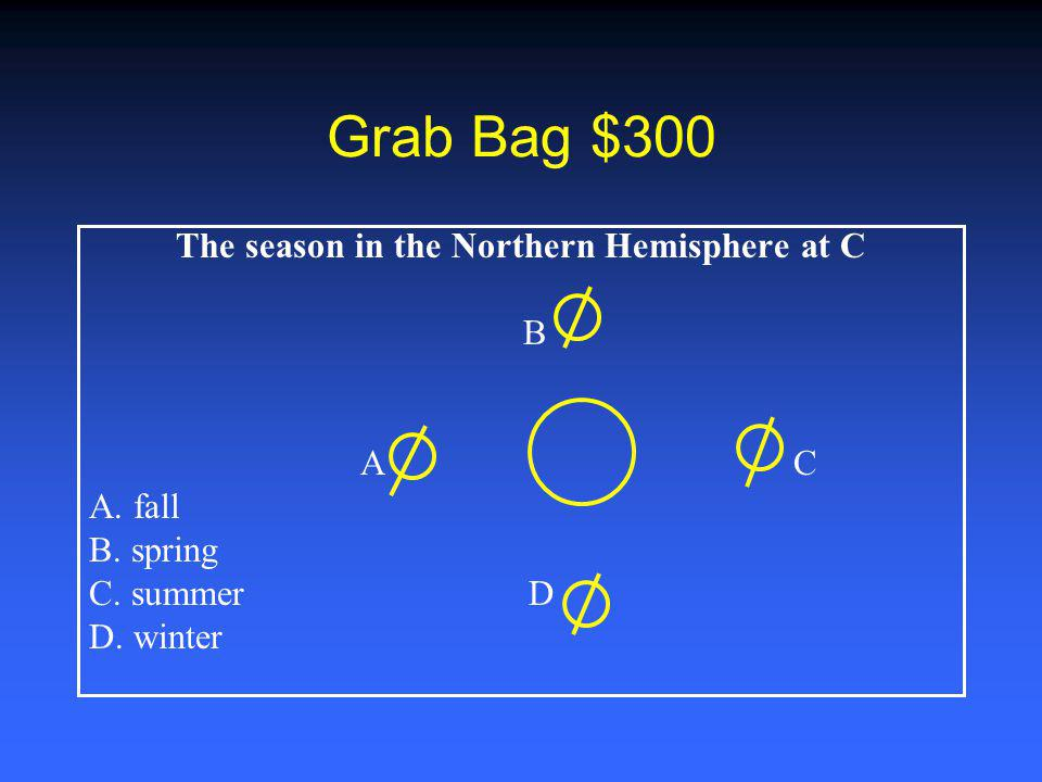 Grab Bag $200 B A C D The letter that shows the direction of the sun in relation to the moon.