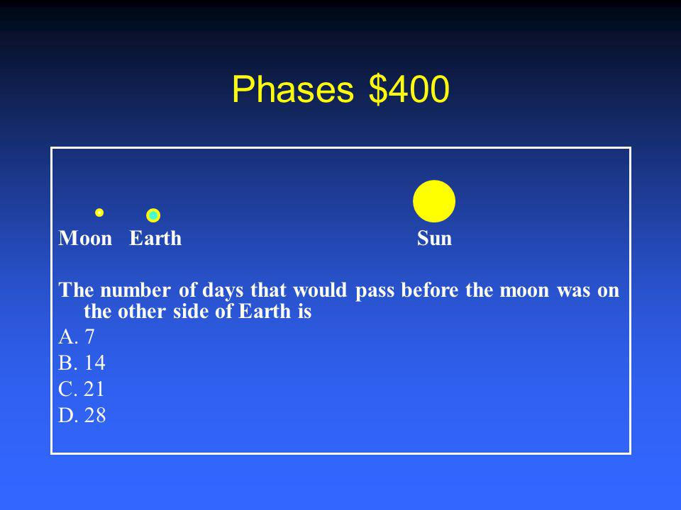 Phases $400 Moon Earth Sun The number of days that would pass before the moon was on the other side of Earth is A.