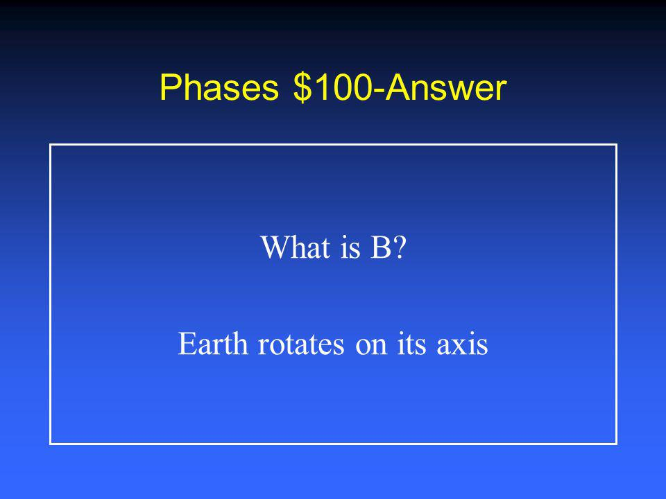 Reason for Seasons $100- Answer What is B?