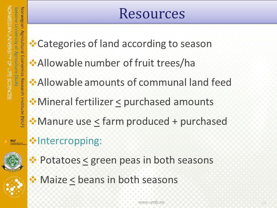 NORWEGIAN UNIVERSITY OF LIFE SCIENCES www.umb.no Categories of land according to season Allowable number of fruit trees/ha Allowable amounts of communal land feed Mineral fertilizer < purchased amounts Manure use < farm produced + purchased Intercropping: Potatoes < green peas in both seasons Maize < beans in both seasons 13 Resources Norwegian Agricultural Economics Research Institute (NILF) Sokoine University of Agriculture (SUA)