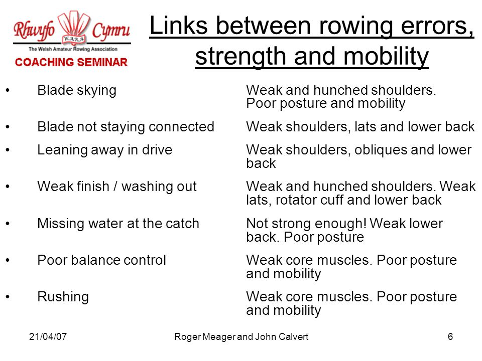 21/04/07Roger Meager and John Calvert6 Links between rowing errors, strength and mobility Blade skyingWeak and hunched shoulders.