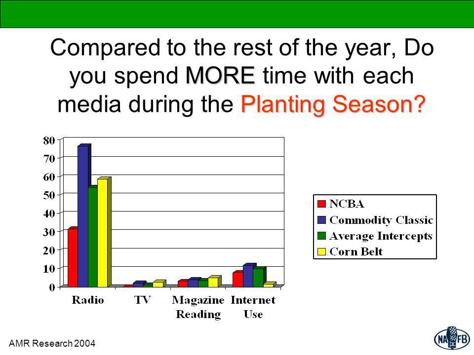 MORE Planting Season.