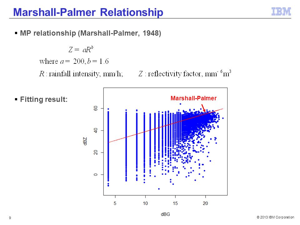 © 2013 IBM Corporation 9 Marshall-Palmer Relationship MP relationship (Marshall-Palmer, 1948) Fitting result: Marshall-Palmer