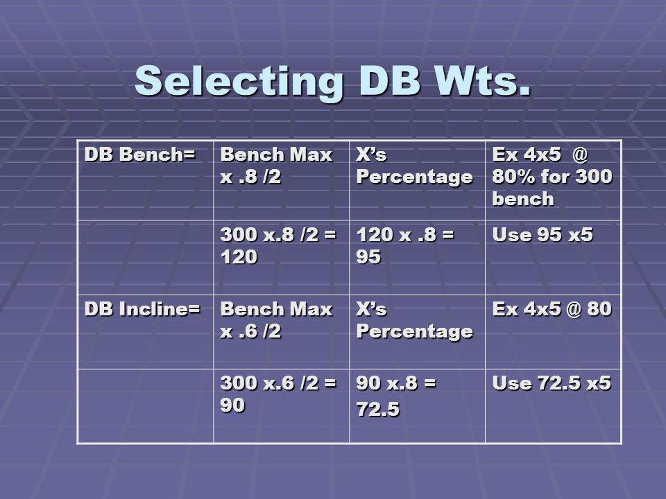 Selecting DB Wts. DB Bench= Bench Max x.8 /2 Xs Percentage Ex 4x5 @ 80% for 300 bench 300 x.8 /2 = 120 120 x.8 = 95 Use 95 x5 DB Incline= Bench Max x.
