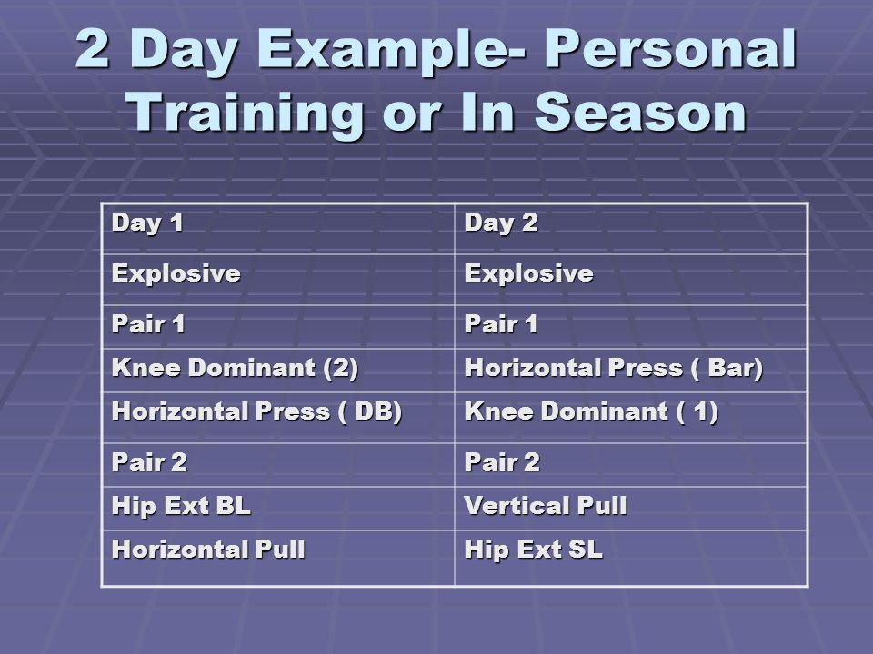 2 Day Example- Personal Training or In Season Day 1 Day 2 ExplosiveExplosive Pair 1 Knee Dominant (2) Horizontal Press ( Bar) Horizontal Press ( DB) K