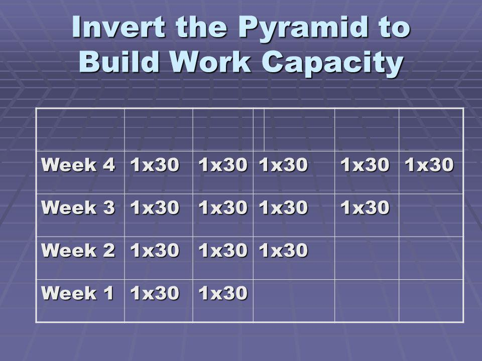Invert the Pyramid to Build Work Capacity Week 4 1x301x301x301x301x30 Week 3 1x301x301x301x30 Week 2 1x301x301x30 Week 1 1x301x30