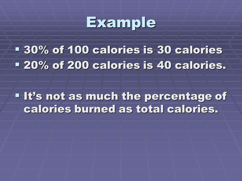 Example 30% of 100 calories is 30 calories 30% of 100 calories is 30 calories 20% of 200 calories is 40 calories.