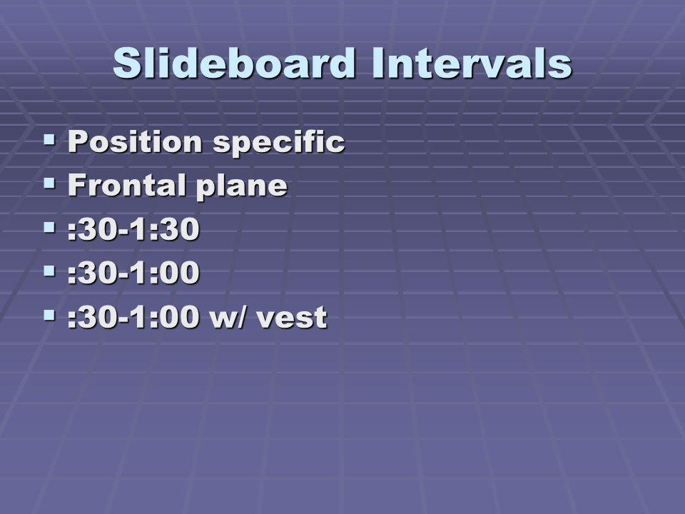 Slideboard Intervals Position specific Position specific Frontal plane Frontal plane :30-1:30 :30-1:30 :30-1:00 :30-1:00 :30-1:00 w/ vest :30-1:00 w/