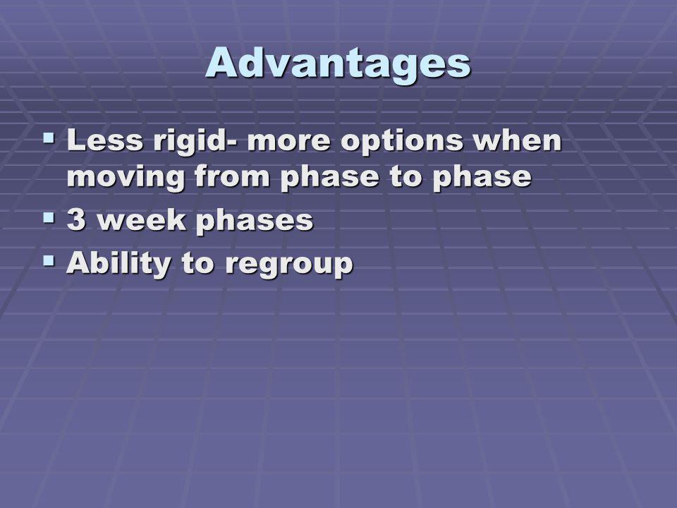 Advantages Less rigid- more options when moving from phase to phase Less rigid- more options when moving from phase to phase 3 week phases 3 week phases Ability to regroup Ability to regroup