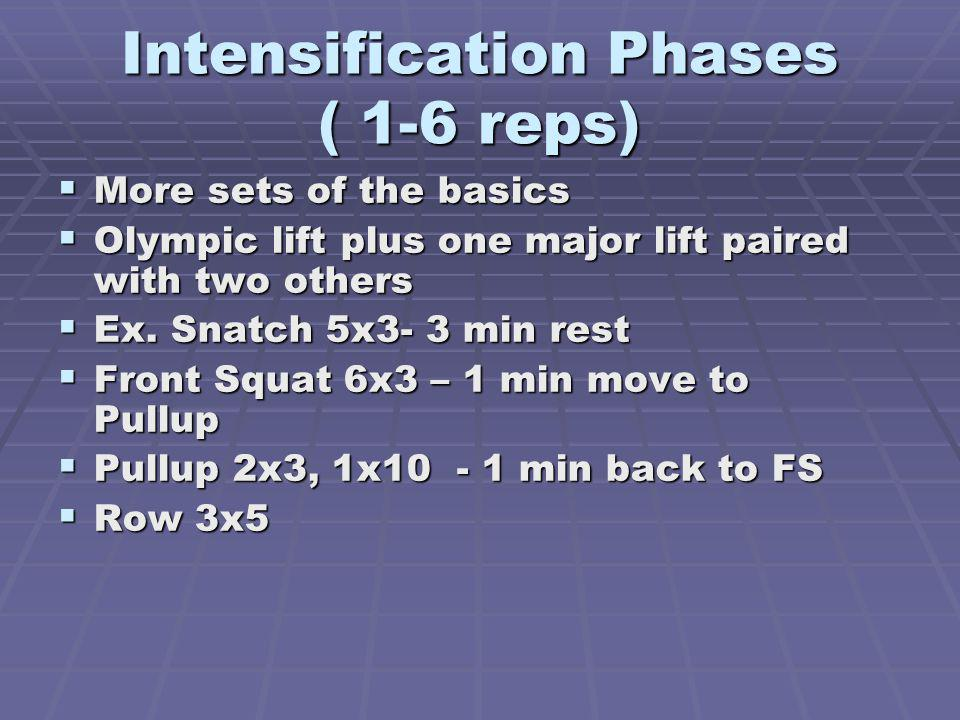 Intensification Phases ( 1-6 reps) More sets of the basics More sets of the basics Olympic lift plus one major lift paired with two others Olympic lif