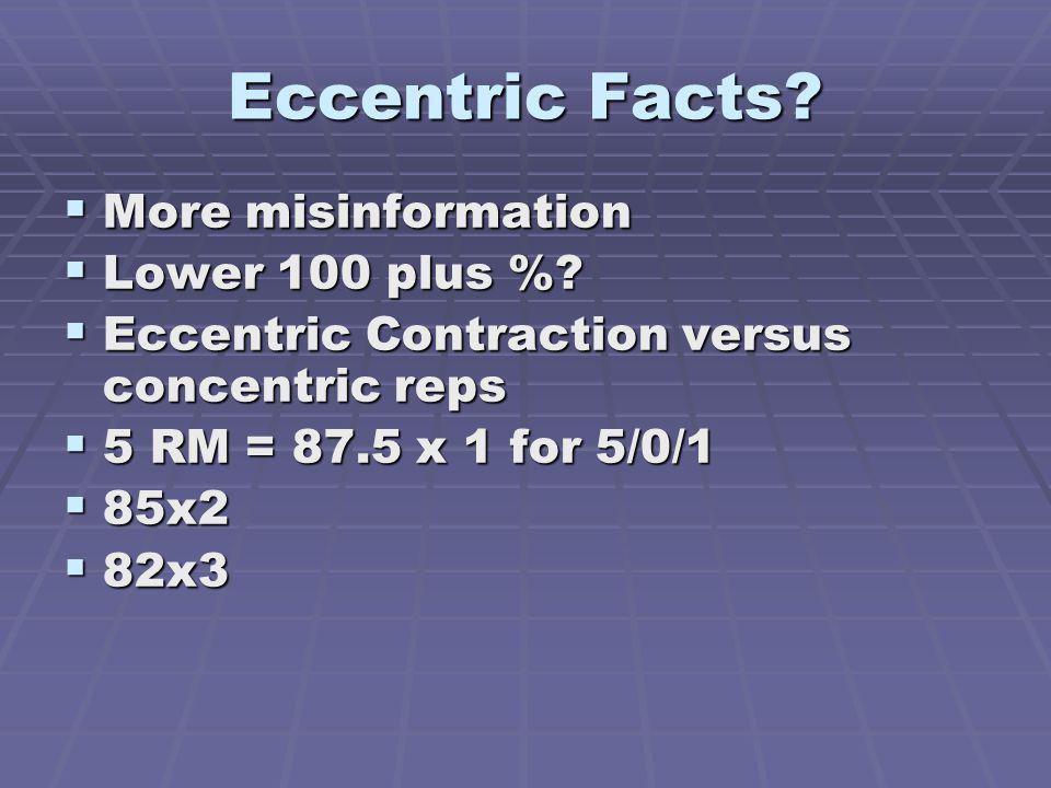 Eccentric Facts? More misinformation More misinformation Lower 100 plus %? Lower 100 plus %? Eccentric Contraction versus concentric reps Eccentric Co