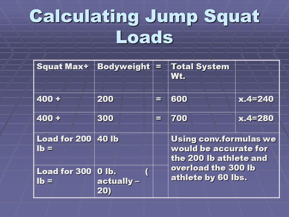 Calculating Jump Squat Loads Squat Max+ Bodyweight= Total System Wt. 400 + 200=600x.4=240 300=700x.4=280 Load for 200 lb = 40 lb Using conv.formulas w