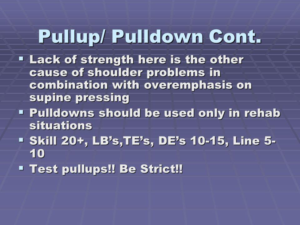 Pullup/ Pulldown Cont. Lack of strength here is the other cause of shoulder problems in combination with overemphasis on supine pressing Lack of stren