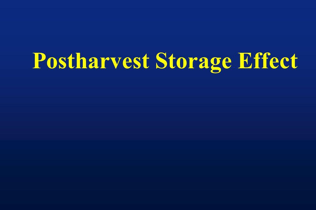 Postharvest Storage Effect