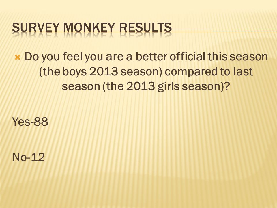 Do you feel you are a better official this season (the boys 2013 season) compared to last season (the 2013 girls season).