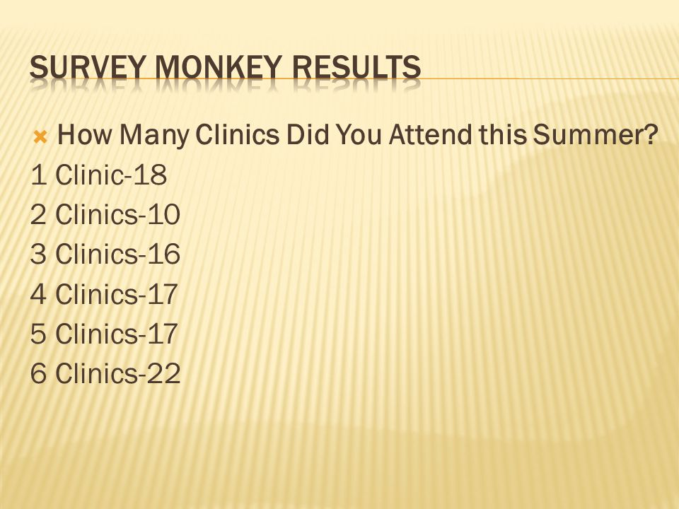 How Many Clinics Did You Attend this Summer.