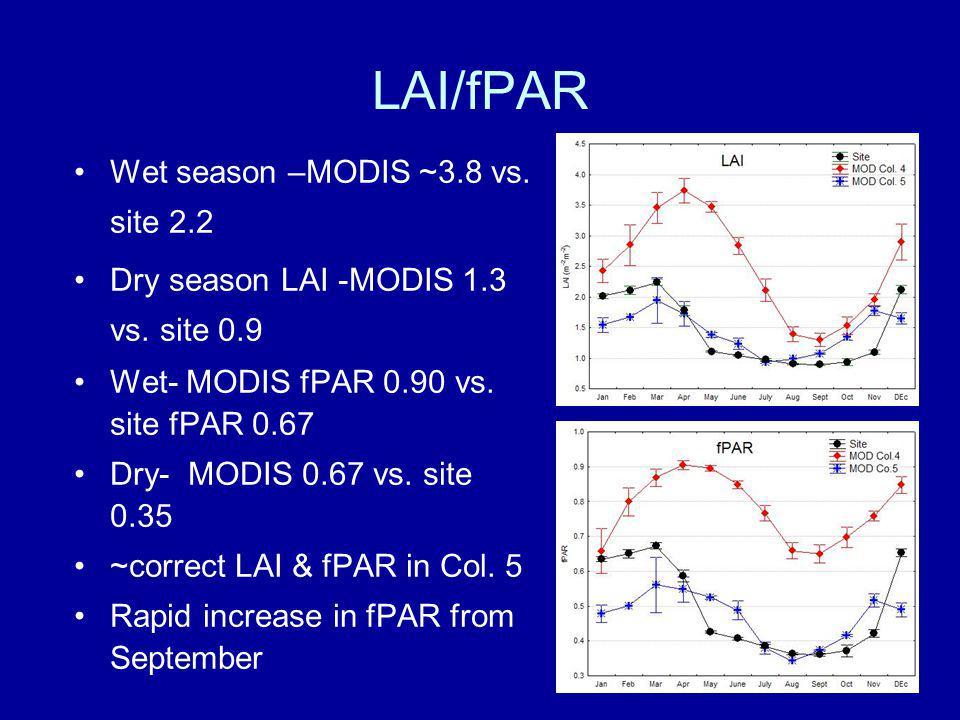 LAI/fPAR Wet season –MODIS ~3.8 vs. site 2.2 Dry season LAI -MODIS 1.3 vs.