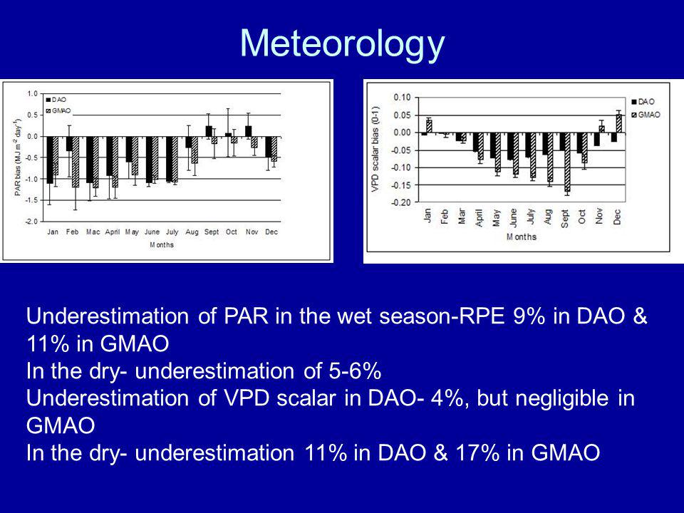 Meteorology Underestimation of PAR in the wet season-RPE 9% in DAO & 11% in GMAO In the dry- underestimation of 5-6% Underestimation of VPD scalar in
