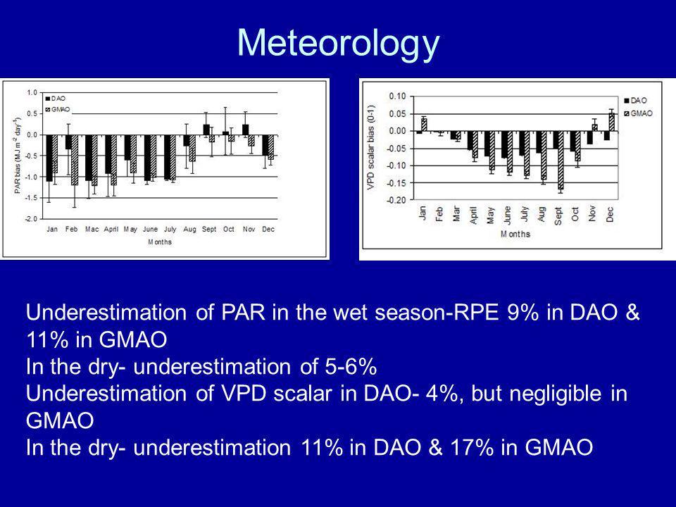 Meteorology Underestimation of PAR in the wet season-RPE 9% in DAO & 11% in GMAO In the dry- underestimation of 5-6% Underestimation of VPD scalar in DAO- 4%, but negligible in GMAO In the dry- underestimation 11% in DAO & 17% in GMAO